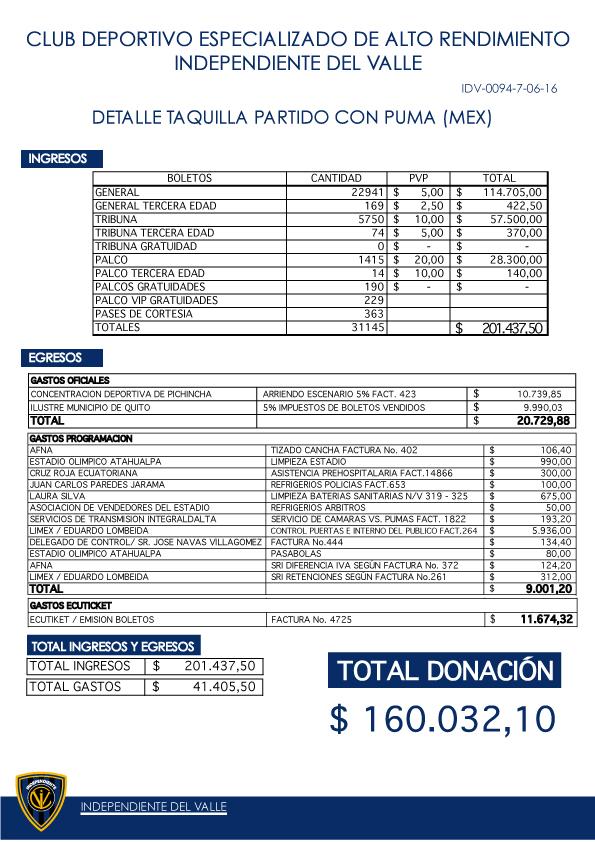 Donación-2-IDV-P2
